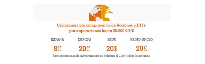 Comisiones por compraventa de Acciones y ETFs para operaciones hasta 30.000 €/$