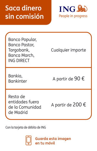 Oficinas y cajeros de ing direct y buscador de cajeros for Oficinas targobank
